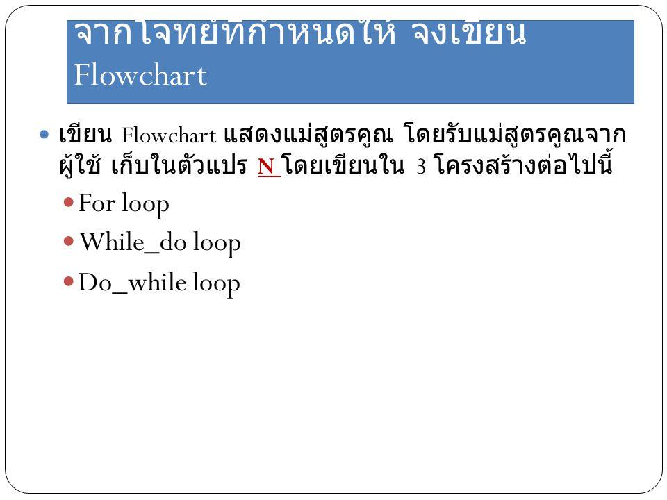 จากโจทย์ที่กำหนดให้ จงเขียน Flowchart เขียน Flowchart แสดงแม่สูตรคูณ โดยรับแม่สูตรคูณจาก ผู้ใช้ เก็บในตัวแปร N โดยเขียนใน 3 โครงสร้างต่อไปนี้ For loop