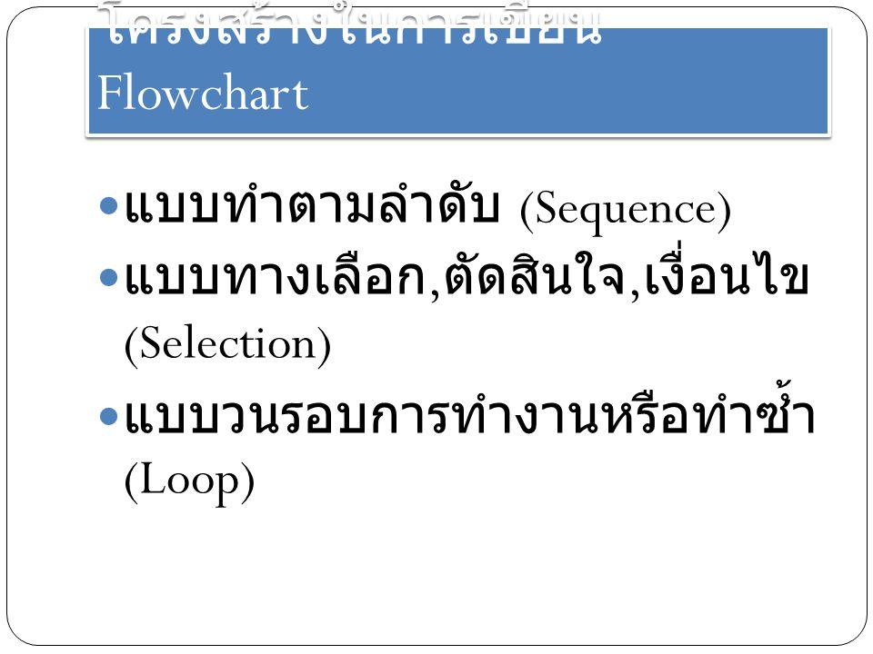 โครงสร้างในการเขียน Flowchart แบบทำตามลำดับ (Sequence) แบบทางเลือก, ตัดสินใจ, เงื่อนไข (Selection) แบบวนรอบการทำงานหรือทำซ้ำ (Loop)