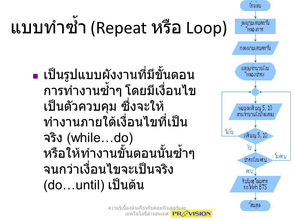 แบบทำซ้ำ (Repeat หรือ Loop) ความรู้เบื้องต้นเกี่ยวกับคอมพิวเตอร์และ เทคโนโลยีสารสนเทศ เป็นรูปแบบผังงานที่มีขั้นตอน การทำงานซ้ำๆ โดยมีเงื่อนไข เป็นตัวค