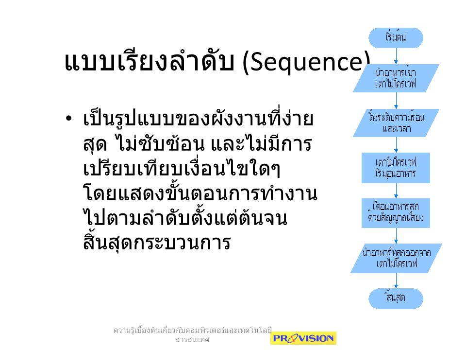 แบบเรียงลำดับ (Sequence) เป็นรูปแบบของผังงานที่ง่าย สุด ไม่ซับซ้อน และไม่มีการ เปรียบเทียบเงื่อนไขใดๆ โดยแสดงขั้นตอนการทำงาน ไปตามลำดับตั้งแต่ต้นจน สิ