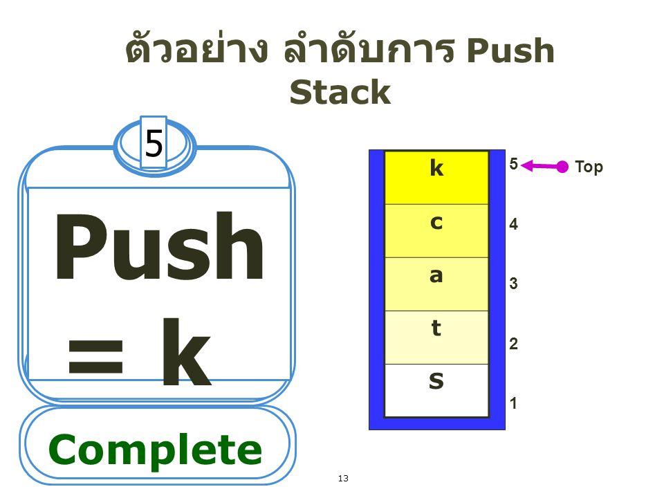 ตัวอย่าง ลำดับการ Push Stack 6 Push = i 5432154321 Top Overflow k c a t S 14
