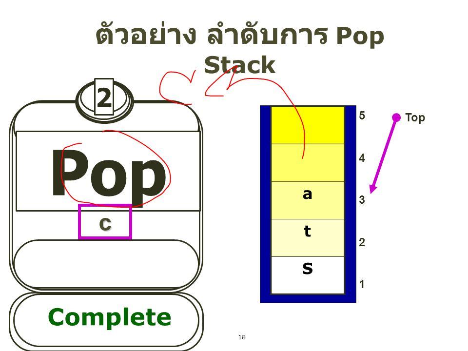 2 Pop ตัวอย่าง ลำดับการ Pop Stack Top Complete c a t S 5432154321 18