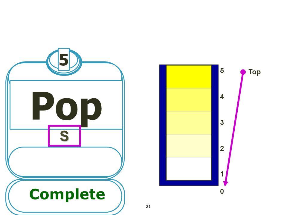 5 Pop ตัวอย่าง ลำดับการ Pop Stack Top Complete S 543210543210 21