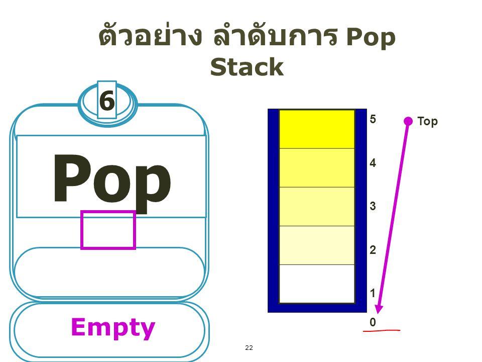 23 ลองเขียนแผนภาพ การ Push และการ Pop ข้อมูลออกจากสแตกพร้อมทั้งระบุ ตำแหน่ง ดัชนี Top ของ stack 5 ชั้น 1.Push (A) 2.Push (B ) 3.Pop (B) 4.Push (F) 5.Push (R) 6.Pop (R) 7.Pop (F) 8.Push (D) 9.Push (V) 10.Pop (V) 0 1 2 3 4 5