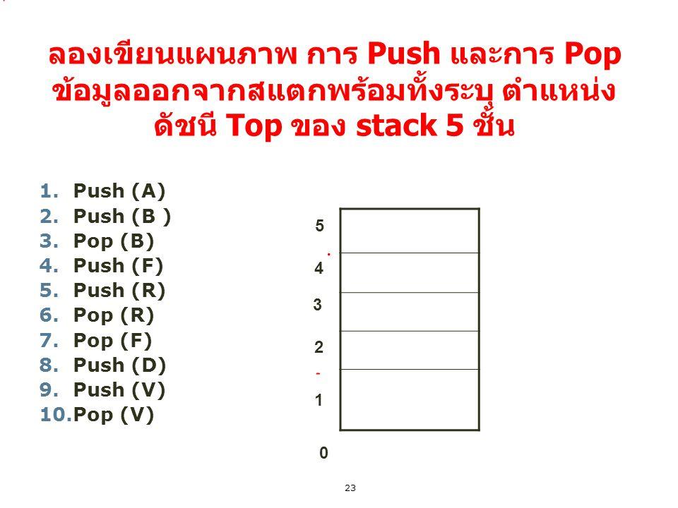 24 แบบฝึกหัด จงวาดภาพจำลองการ เปลี่ยนแปลงการทำงานใน Stack ขนาด 5 พร้อมบอกตำแหน่งของ Top ในแต่ละขั้นตอน ให้ครบ 1.Push (10) 2.Push (11 ) 3.Pop (11) 4.Push (12) 5.Push (14) 6.Pop (14) 7.Pop (12) 8.Push (20) 9.Push (16) 10.Pop (16) 0 1 2 3 4 5