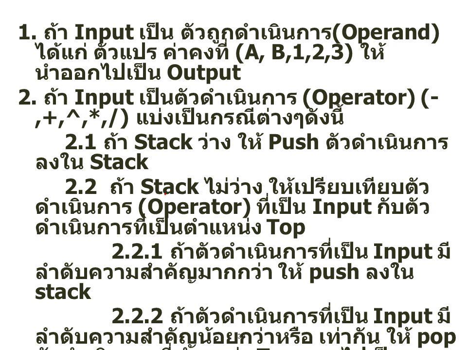 30 1. ถ้า Input เป็น ตัวถูกดำเนินการ (Operand) ได้แก่ ตัวแปร ค่าคงที่ (A, B,1,2,3) ให้ นำออกไปเป็น Output 2. ถ้า Input เป็นตัวดำเนินการ (Operator) (-,