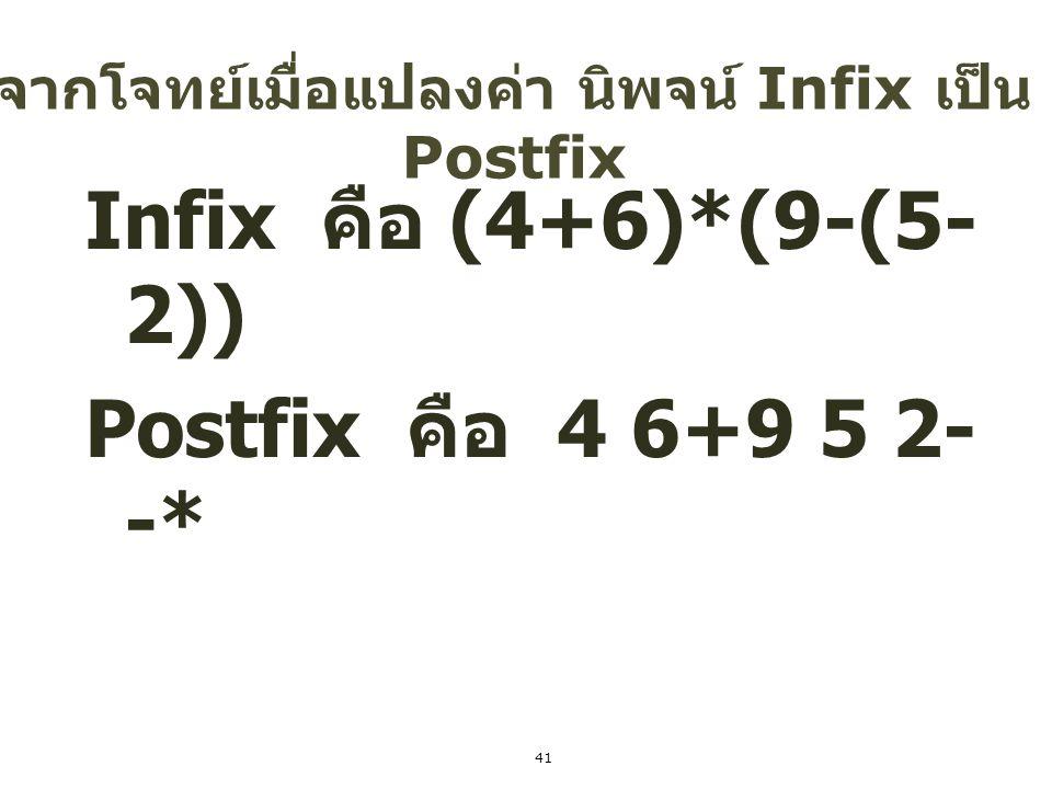 42 ค่า ของ postfix stack คำอธิบาย 44 Push 4 เข้า stack 646 Push 6 เข้า stack +10 Pop 4 และ 6 หาค่า ผลลัพธ์ 4+6 = 10 Push ผลลัพธ์เข้า stack 910 9 Push 9 เข้า stack 510 9 5 Push 5 เข้า stack คำนวณหาค่า จากนิพจน์ Postfix ที่ได้ ดังนี้