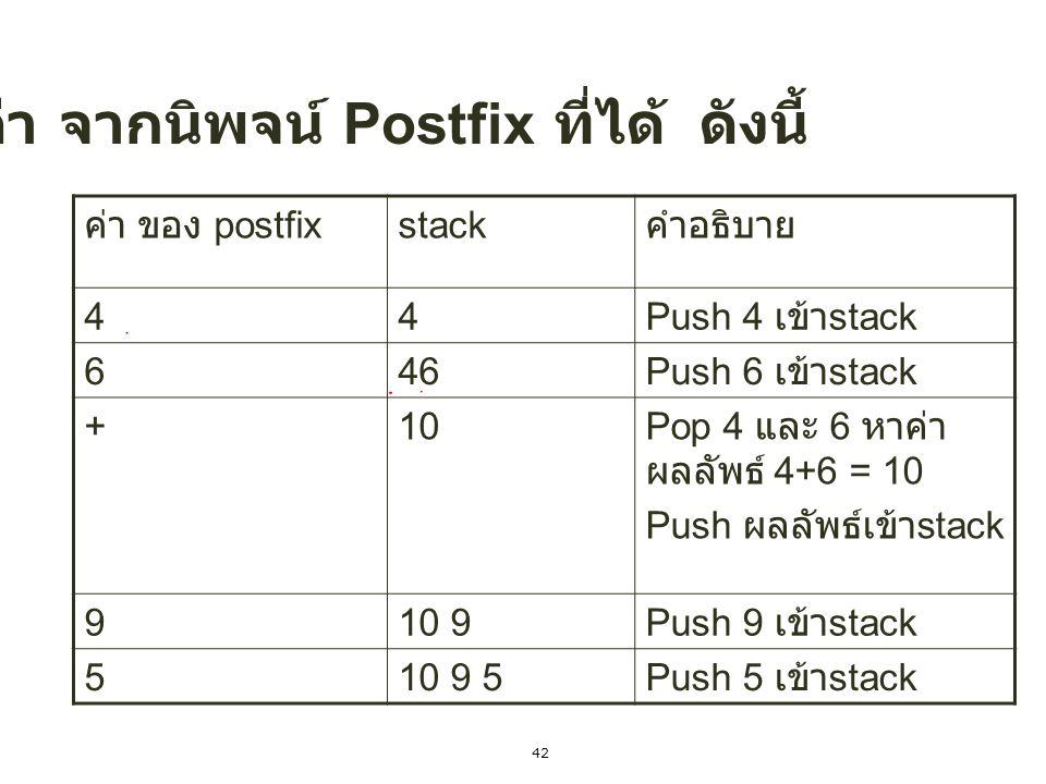 42 ค่า ของ postfix stack คำอธิบาย 44 Push 4 เข้า stack 646 Push 6 เข้า stack +10 Pop 4 และ 6 หาค่า ผลลัพธ์ 4+6 = 10 Push ผลลัพธ์เข้า stack 910 9 Push