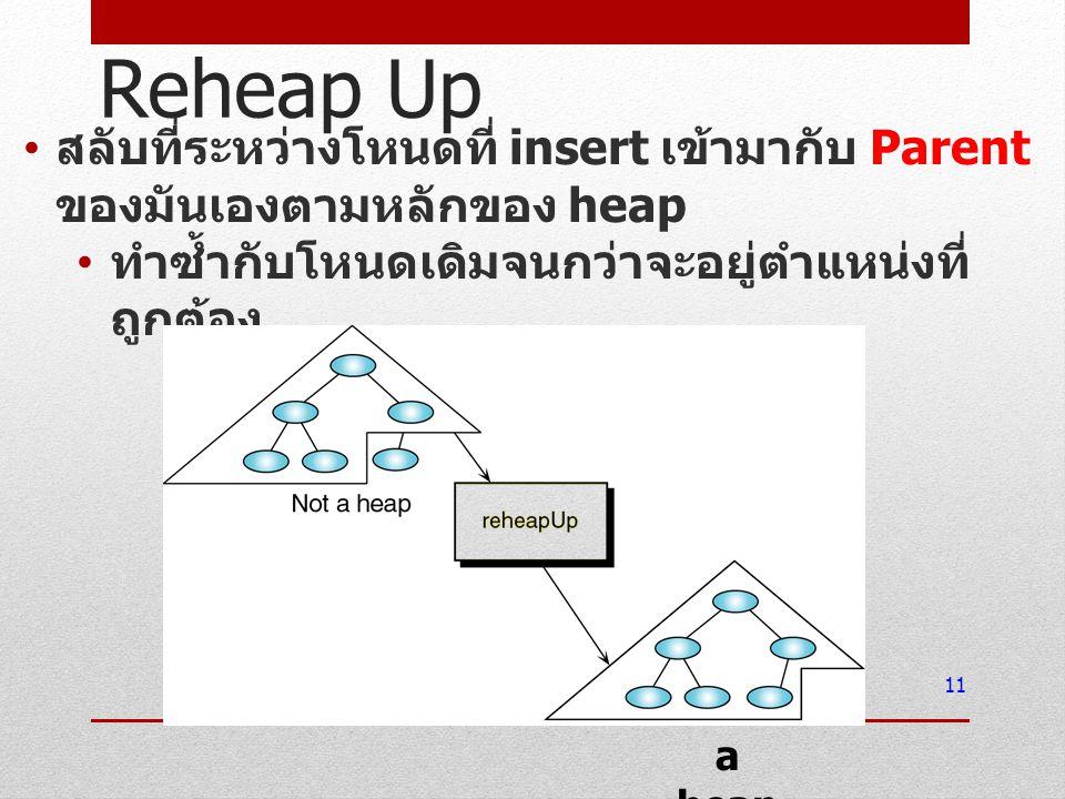Reheap Up สลับที่ระหว่างโหนดที่ insert เข้ามากับ Parent ของมันเองตามหลักของ heap ทำซ้ำกับโหนดเดิมจนกว่าจะอยู่ตำแหน่งที่ ถูกต้อง 11 a heap