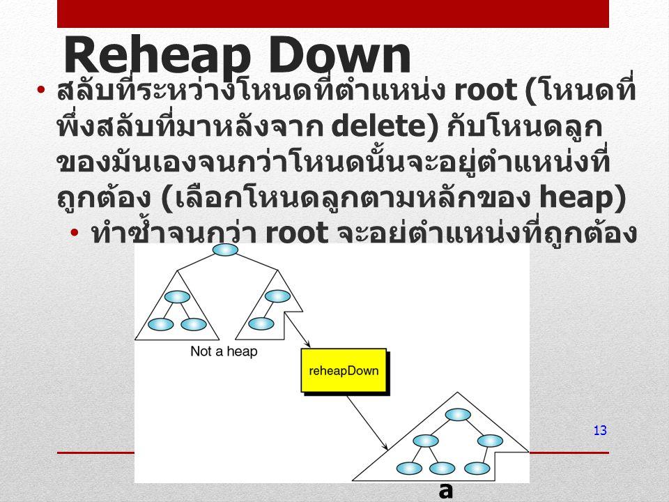 Reheap Down สลับที่ระหว่างโหนดที่ตำแหน่ง root ( โหนดที่ พึ่งสลับที่มาหลังจาก delete) กับโหนดลูก ของมันเองจนกว่าโหนดนั้นจะอยู่ตำแหน่งที่ ถูกต้อง ( เลือกโหนดลูกตามหลักของ heap) ทำซ้ำจนกว่า root จะอยู่ตำแหน่งที่ถูกต้อง 13 a heap