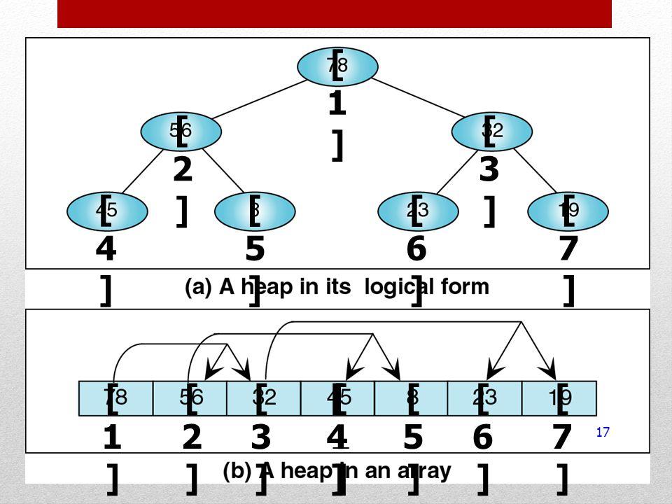17 [1][1] [2][2] [3][3] [4][4] [5][5] [6][6] [7][7] [1][1] [2][2] [3][3] [1][1] [4][4] [5][5] [6][6] [7][7]