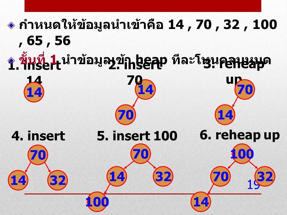 19 1.insert 14 14 70 2. insert 70 3.