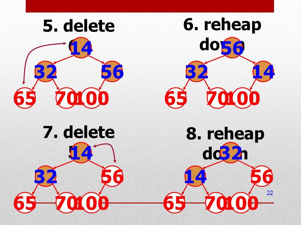 22 5. delete 65 6. reheap down 7. delete 56 8. reheap down 14 3256 6570 100 56 3214 6570 100 14 3256 6570 100 32 1456 6570 100