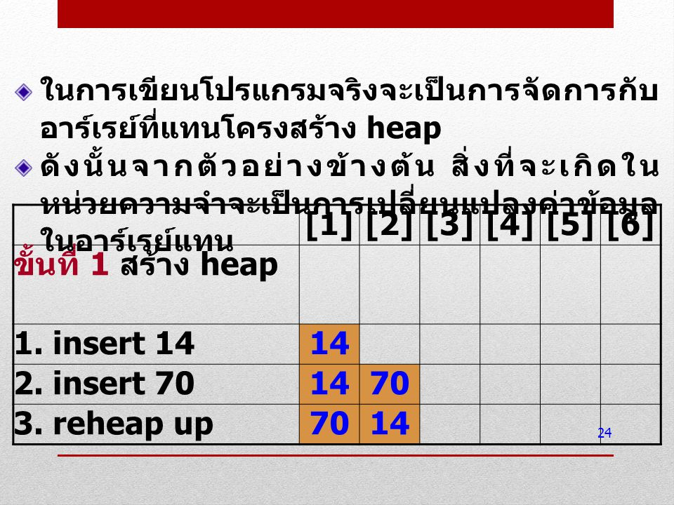 [1][2][3][4][5][6] ขั้นที่ 1 สร้าง heap 1. insert 1414 2. insert 701470 3. reheap up7014 24 ในการเขียนโปรแกรมจริงจะเป็นการจัดการกับ อาร์เรย์ที่แทนโครง