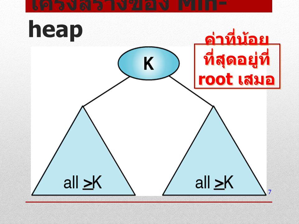 Heap sort (Application of heap) สำหรับ heap ข้อมูลที่มีค่าสูงสุด / ต่ำสุดจะเก็บอยู่ที root คุณสมบัติดังกล่าว + ลักษณะการเก็บ ข้อมูล สามารถนำมาช่วยในการ เรียงลำดับข้อมูลได้  นำข้อมูลเข้าในลักษณะของ heap จนหมด  delete ทีละโหนด จนหมด  ข้อมูลที่ delete จะสลับที่กับ โหนดสุดท้ายแทน ลำดับของข้อมูลที่ delete เรียงจาก มาก -> น้อย ค่าในอาร์เรย์ เรียงจาก น้อย -> มาก 18