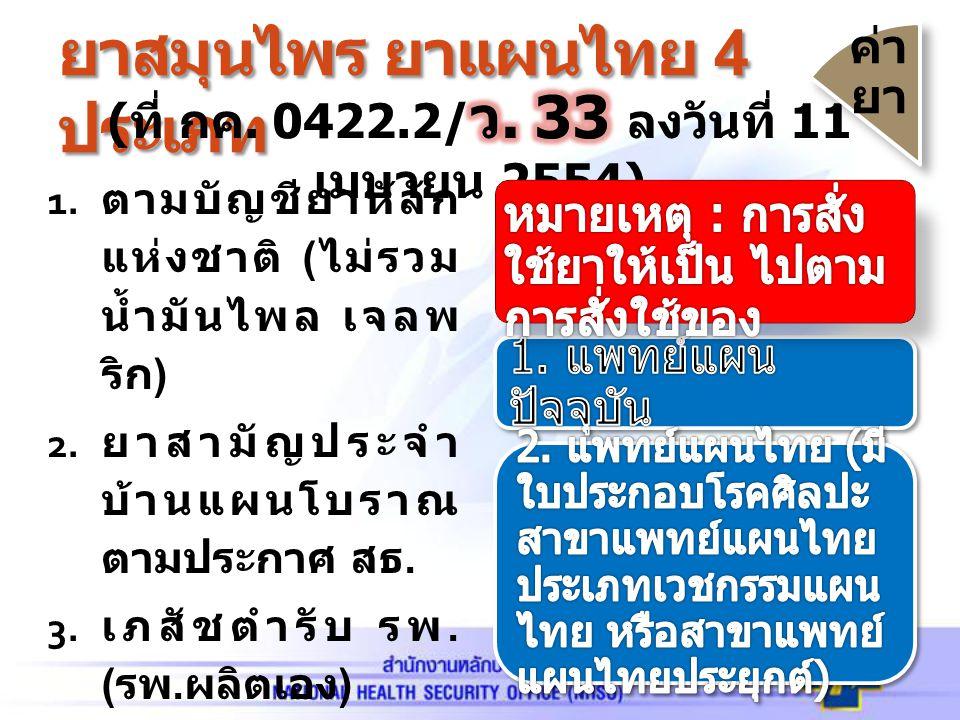 ยาสมุนไพร ยาแผนไทย 4 ประเภท 1. ตามบัญชียาหลัก แห่งชาติ ( ไม่รวม น้ำมันไพล เจลพ ริก ) 2. ยาสามัญประจำ บ้านแผนโบราณ ตามประกาศ สธ. 3. เภสัชตำรับ รพ. ( รพ