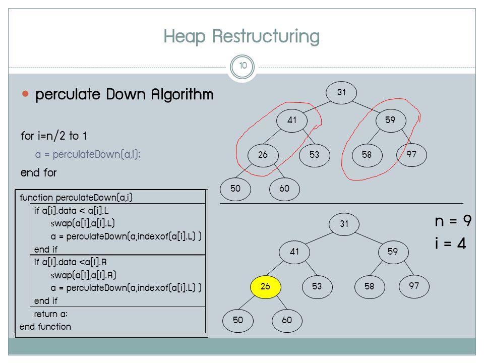 function perculateDown(a,i) if a[i].data < a[i].L swap(a[i],a[i].L) a = perculateDown(a,indexof(a[i].L) ) end if if a[i].data <a[i].R swap(a[i],a[i].R) a = perculateDown(a,indexof(a[i].L) ) end if return a; end function Heap Restructuring 10 perculate Down Algorithm for i=n/2 to 1 a = perculateDown(a,i); end for 31 5941 97 5853 26 6050 31 5941 97 5853 26 6050 n = 9 i = 4