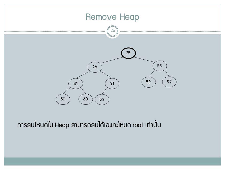 Remove Heap 25 58 26 97 59 31 41 6050 53 การลบโหนดใน Heap สามารถลบได้เฉพาะโหนด root เท่านั้น