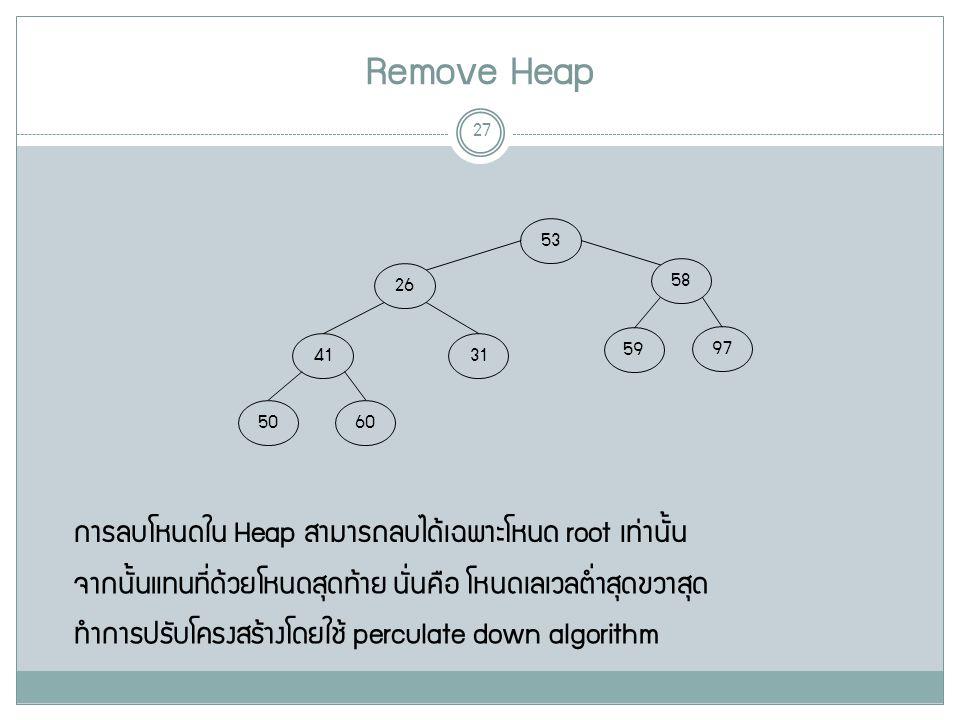 Remove Heap 27 58 26 97 59 31 41 6050 53 การลบโหนดใน Heap สามารถลบได้เฉพาะโหนด root เท่านั้น จากนั้นแทนที่ด้วยโหนดสุดท้าย นั่นคือ โหนดเลเวลต่ำสุดขวาสุด ทำการปรับโครงสร้างโดยใช้ perculate down algorithm