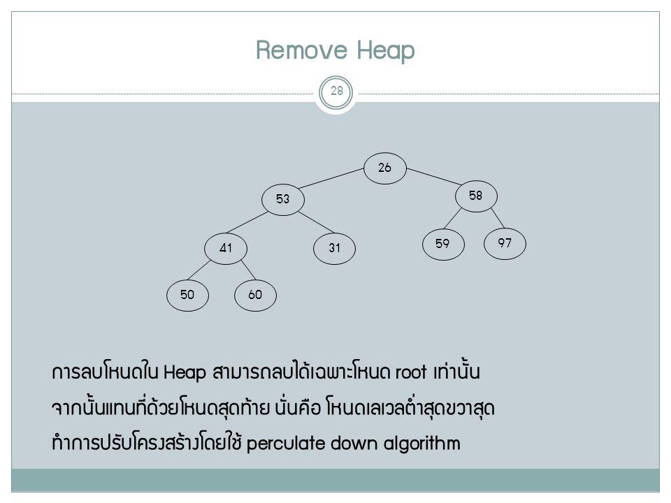 Remove Heap 28 58 53 97 59 31 41 6050 26 การลบโหนดใน Heap สามารถลบได้เฉพาะโหนด root เท่านั้น จากนั้นแทนที่ด้วยโหนดสุดท้าย นั่นคือ โหนดเลเวลต่ำสุดขวาสุด ทำการปรับโครงสร้างโดยใช้ perculate down algorithm