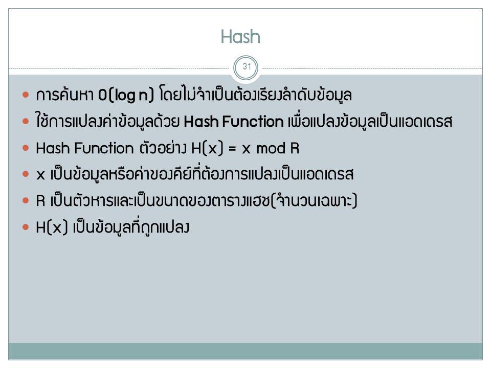 31 การค้นหา O(log n) โดยไม่จำเป็นต้องเรียงลำดับข้อมูล ใช้การแปลงค่าข้อมูลด้วย Hash Function เพื่อแปลงข้อมูลเป็นแอดเดรส Hash Function ตัวอย่าง H(x) = x mod R x เป็นข้อมูลหรือค่าของคีย์ที่ต้องการแปลงเป็นแอดเดรส R เป็นตัวหารและเป็นขนาดของตารางแฮช(จำนวนเฉพาะ) H(x) เป็นข้อมูลที่ถูกแปลง