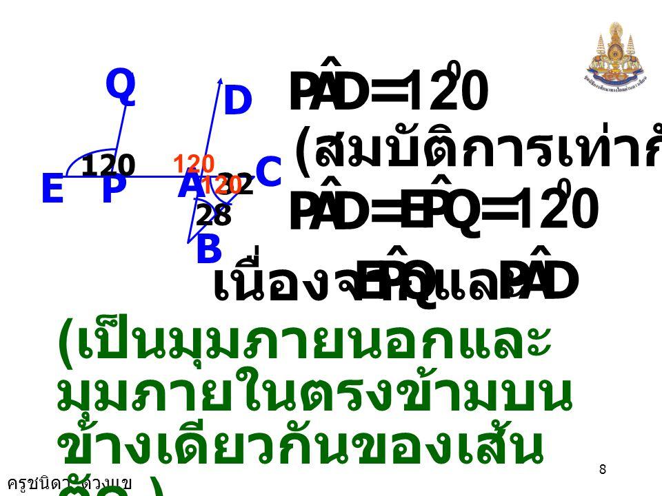 ครูชนิดา ดวงแข 7 C B A D QPE 120 28 32 CBA ˆ + ACB ˆ + BAC ˆ = 180 0 ( ผลรวมของขนาด มุมภายในรูป  ) 28 0 BAC ˆ ++ 32 0 = 180 0 BAC ˆ 0 =- 60 0 BAC ˆ