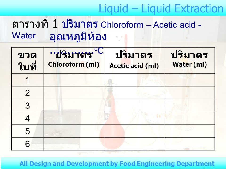 Liquid – Liquid Extraction All Design and Development by Food Engineering Department การเสนอผลการทดลอง ตอนที่ 1 solubility curve 1. คำนวณองค์ประกอบของ