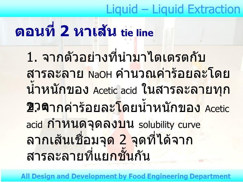 Liquid – Liquid Extraction All Design and Development by Food Engineering Department 2. นำข้อมูลในตารางที่ 2 มาเขียนกราฟ แสดงองค์ประกอบในกราฟสามเหลี่ย