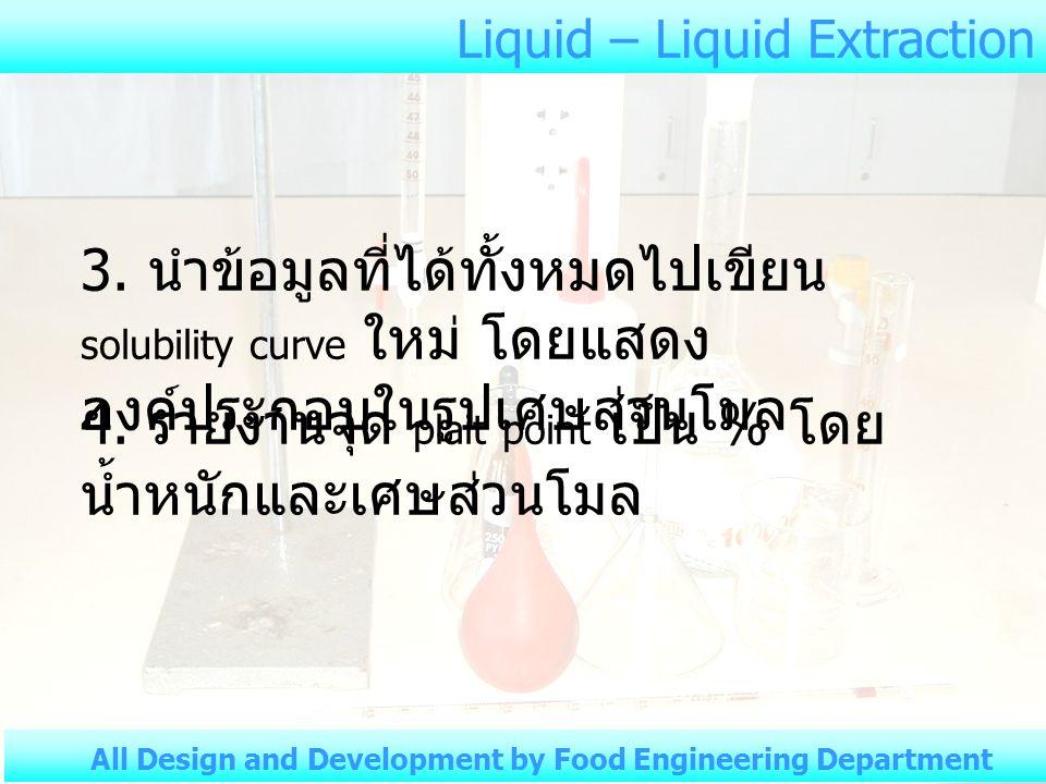 Liquid – Liquid Extraction All Design and Development by Food Engineering Department ตอนที่ 2 หาเส้น tie line 1. จากตัวอย่างที่นำมาไตเตรตกับ สารละลาย
