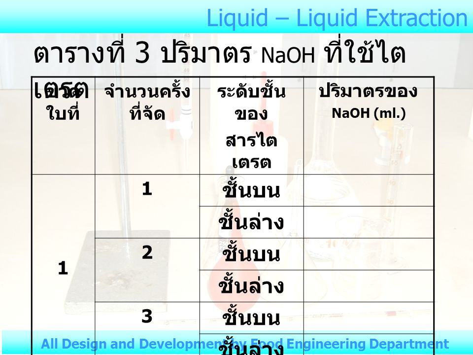 Liquid – Liquid Extraction All Design and Development by Food Engineering Department 3. นำข้อมูลที่ได้ทั้งหมดไปเขียน solubility curve ใหม่ โดยแสดง องค