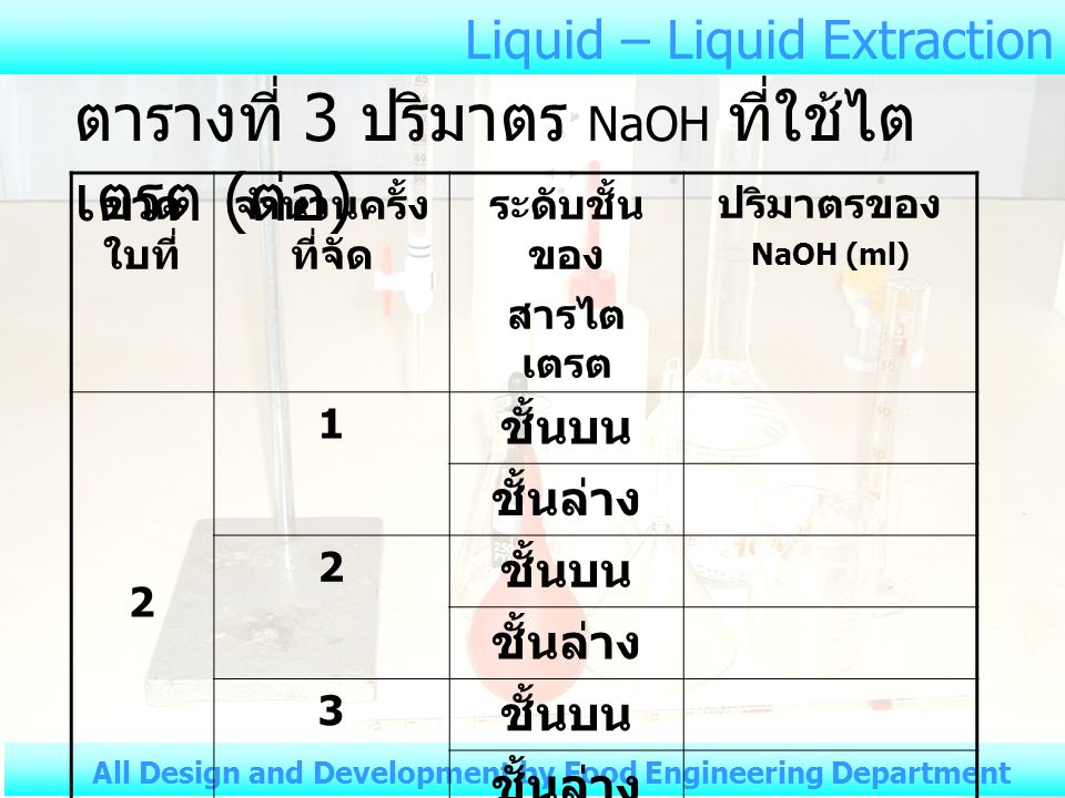Liquid – Liquid Extraction All Design and Development by Food Engineering Department ตารางที่ 3 ปริมาตร NaOH ที่ใช้ไต เตรต ขวด ใบที่ จำนวนครั้ง ที่จัด