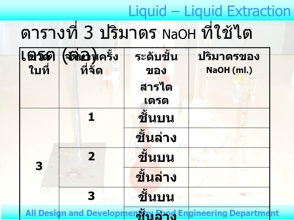 Liquid – Liquid Extraction All Design and Development by Food Engineering Department ตารางที่ 3 ปริมาตร NaOH ที่ใช้ไต เตรต ( ต่อ ) ขวด ใบที่ จำนวนครั้