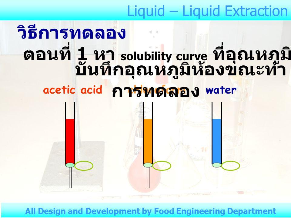 Liquid – Liquid Extraction All Design and Development by Food Engineering Department acetic acidchloroformwater วิธีการทดลอง ตอนที่ 1 หา solubility curve ที่อุณหภูมิห้อง บันทึกอุณหภูมิห้องขณะทำ การทดลอง