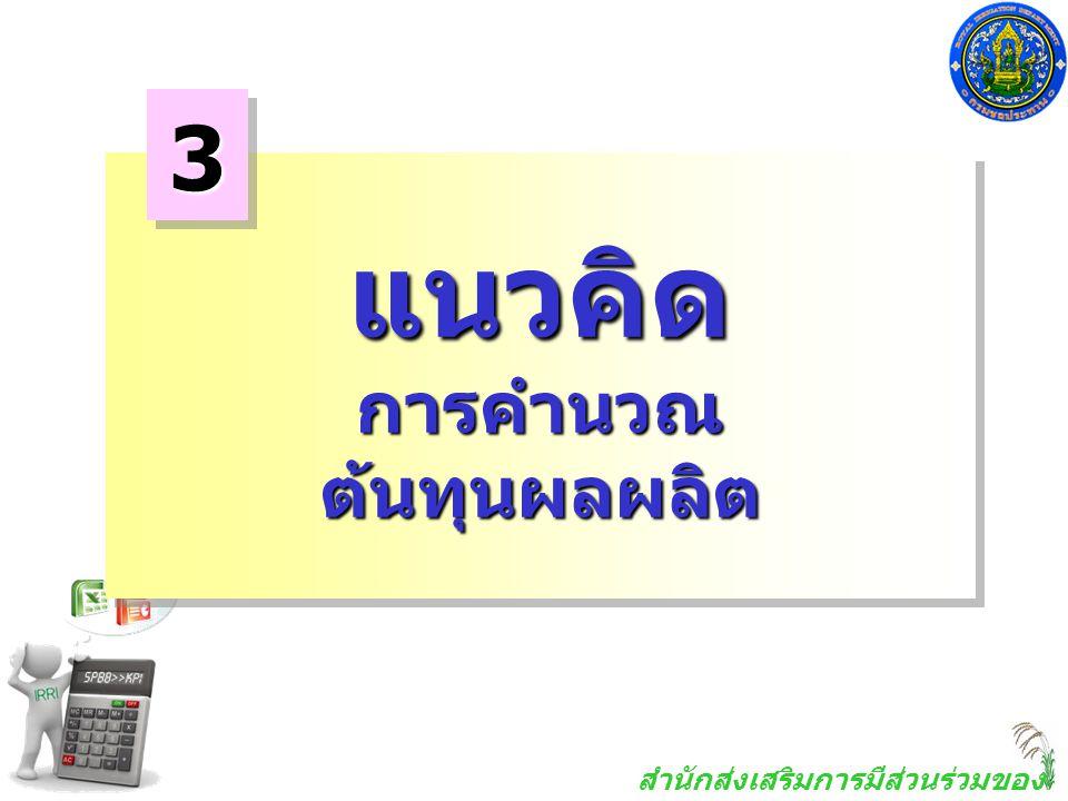 สำนักส่งเสริมการมีส่วนร่วมของ ประชาชน แนวคิดการคำนวณต้นทุนผลผลิตแนวคิดการคำนวณต้นทุนผลผลิต 33