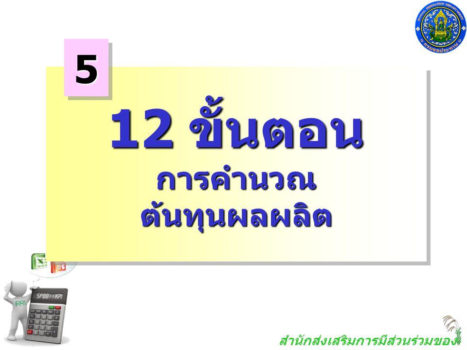 สำนักส่งเสริมการมีส่วนร่วมของ ประชาชน 12 ขั้นตอน การคำนวณต้นทุนผลผลิต การคำนวณต้นทุนผลผลิต 55