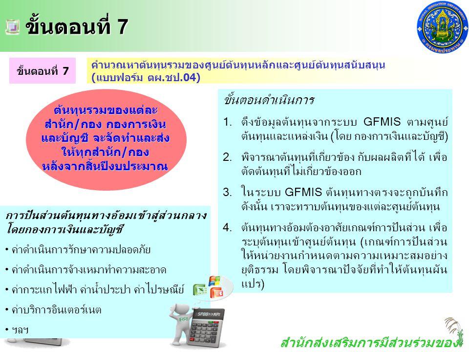 สำนักส่งเสริมการมีส่วนร่วมของ ประชาชน ขั้นตอนที่ 7 ขั้นตอนที่ 7 ขั้นตอนที่ 7 คำนวณหาต้นทุนรวมของศูนย์ต้นทุนหลักและศูนย์ต้นทุนสนับสนุน (แบบฟอร์ม ตผ.ชป.
