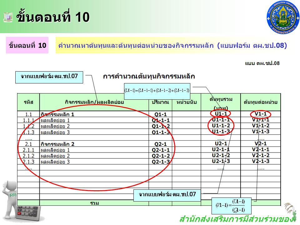 สำนักส่งเสริมการมีส่วนร่วมของ ประชาชน ขั้นตอนที่ 10 ขั้นตอนที่ 10 ขั้นตอนที่ 10คำนวณหาต้นทุนและต้นทุนต่อหน่วยของกิจกรรมหลัก (แบบฟอร์ม ตผ.ชป.08) จากแบบ