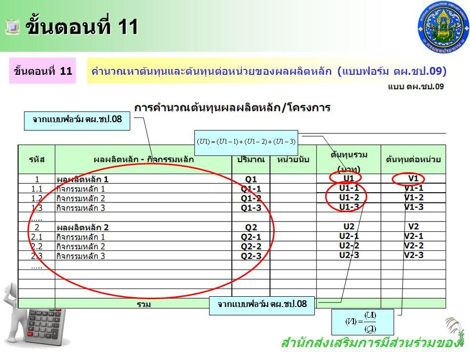 สำนักส่งเสริมการมีส่วนร่วมของ ประชาชน ขั้นตอนที่ 11 ขั้นตอนที่ 11 ขั้นตอนที่ 11คำนวณหาต้นทุนและต้นทุนต่อหน่วยของผลผลิตหลัก (แบบฟอร์ม ตผ.ชป.09) จากแบบฟ