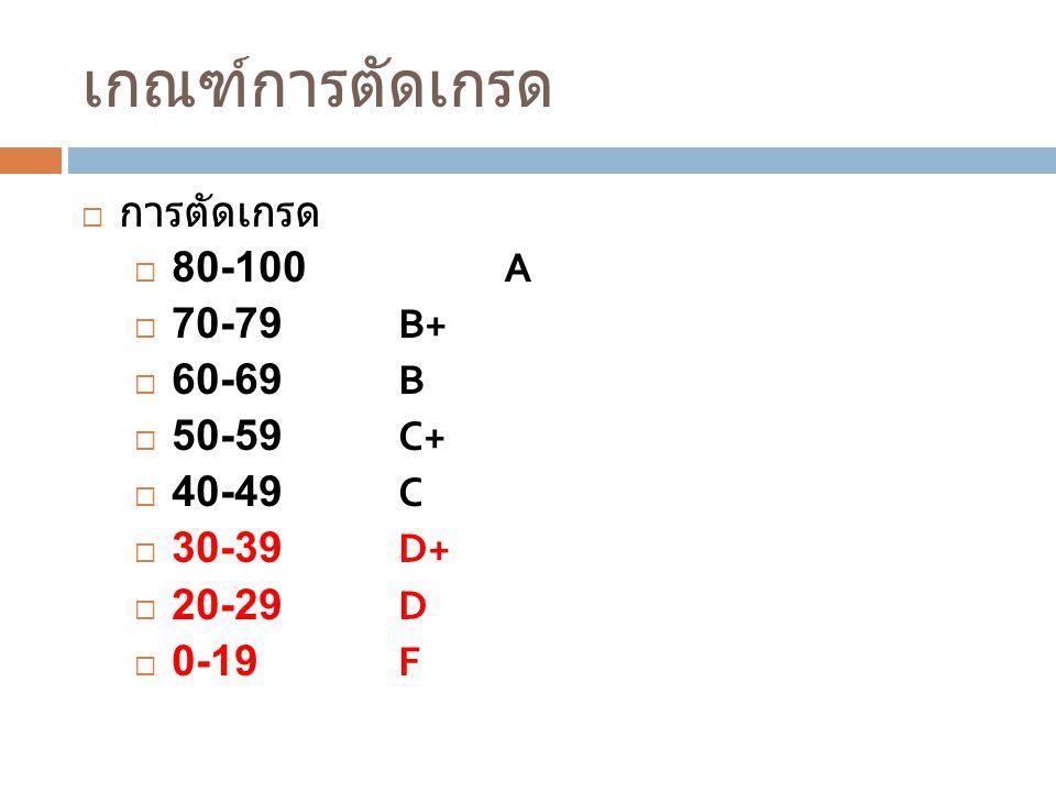เกณฑ์การตัดเกรด  การตัดเกรด  80-100A  70-79B+  60-69B  50-59C+  40-49C  30-39D+  20-29D  0-19F