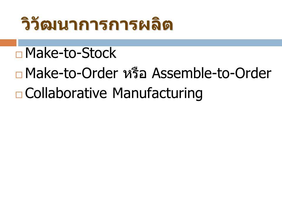 วิวัฒนาการการผลิต  Make-to-Stock  Make-to-Order หรือ Assemble-to-Order  Collaborative Manufacturing