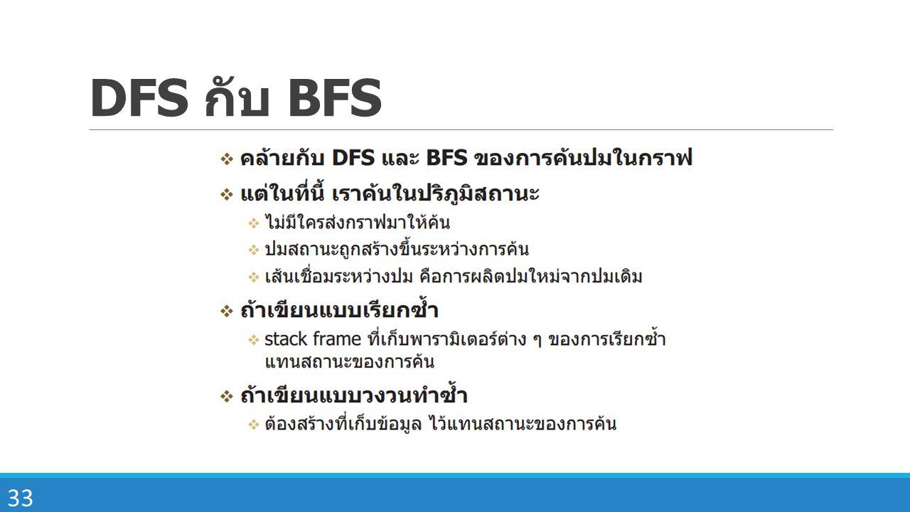 33 DFS กับ BFS