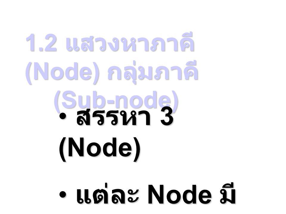 1.2 แสวงหาภาคี (Node) กลุ่มภาคี (Sub-node) สรรหา 3 (Node) สรรหา 3 (Node) แต่ละ Node มี Sub-node แต่ละ Node มี Sub-node