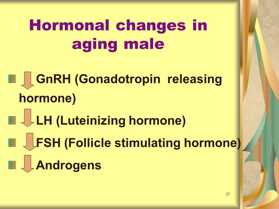 37 Hormonal changes in aging male GnRH (Gonadotropin releasing hormone) LH (Luteinizing hormone) FSH (Follicle stimulating hormone) Androgens