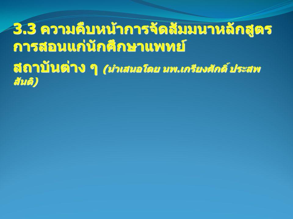 3.4 ความคืบหน้า Website สมาคมฯ ( นำเสนอโดย นพ. สุพจน์ รัชชานนท์ )
