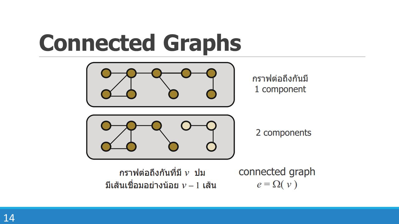 14 Connected Graphs