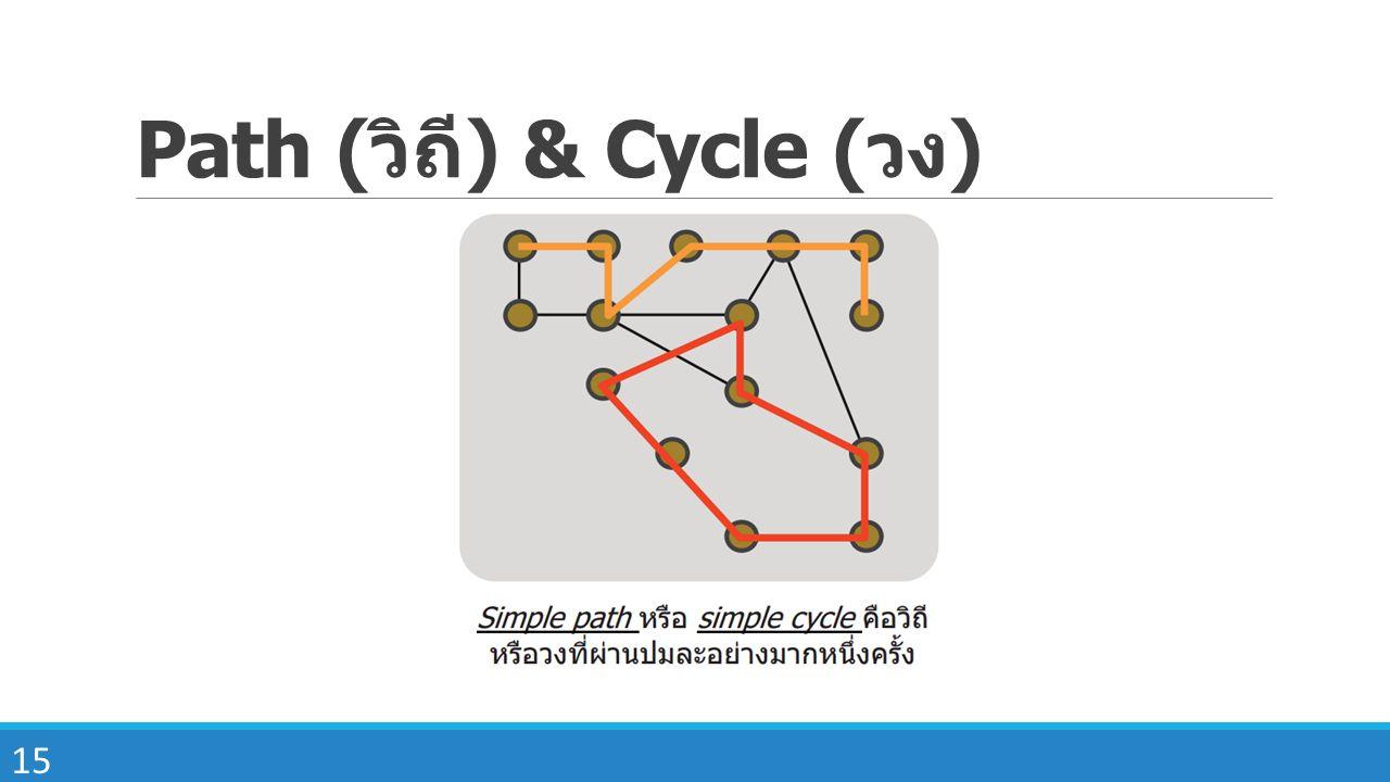 15 Path ( วิถี ) & Cycle ( วง )