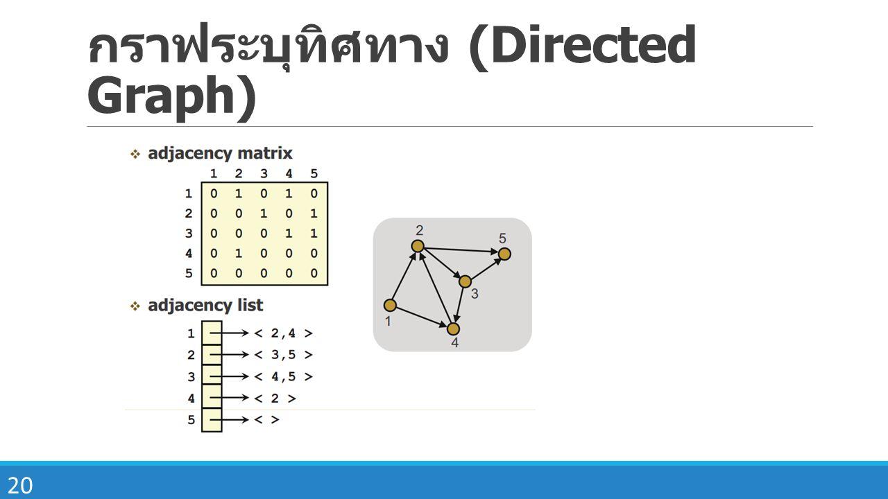 20 กราฟระบุทิศทาง (Directed Graph)