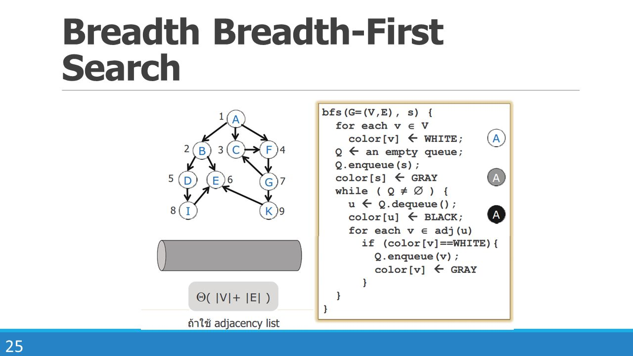 25 Breadth Breadth-First Search