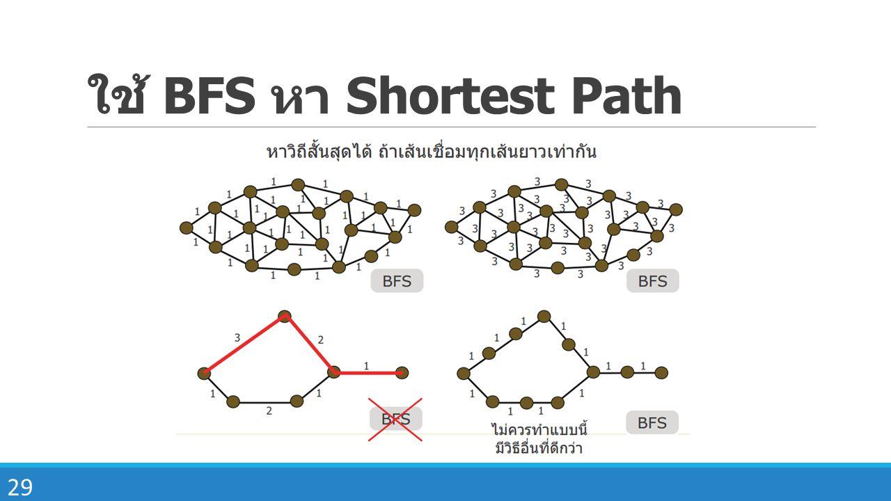 29 ใช้ BFS หา Shortest Path