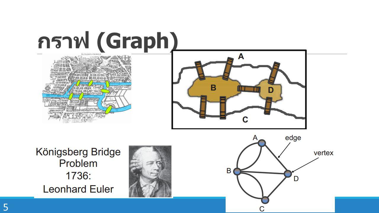 5 กราฟ (Graph)